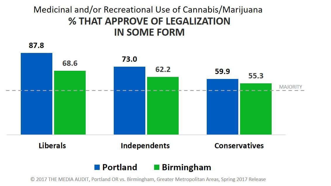 an analysis of marijuana Readdressing current marijuana policies providing a critical analysis of marijuana legalization according to fbi statistics, a marijuana related drug arrest occurred at least every 42 seconds in 2012 (police.