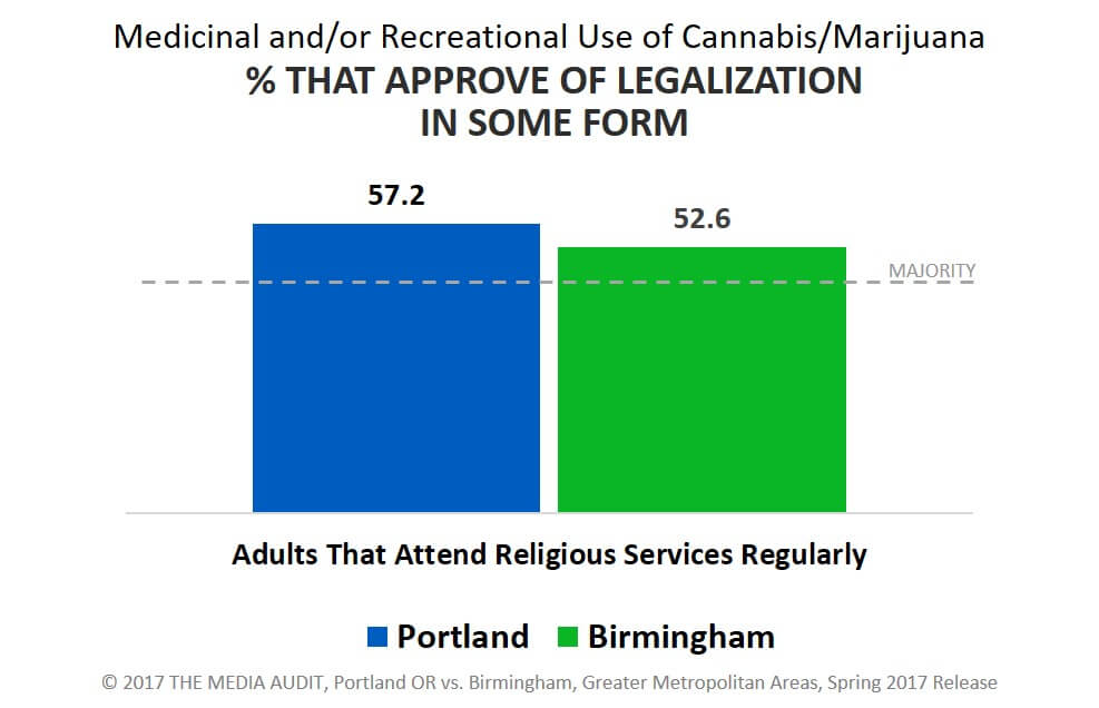 marijuana should be legalized for medicinal recreational and religious purposes Currently, 18 states allow the medicinal use of marijuana perspective divisions, new and old — conscience and religious freedom at hhs although 18 states have legalized medicinal marijuana.